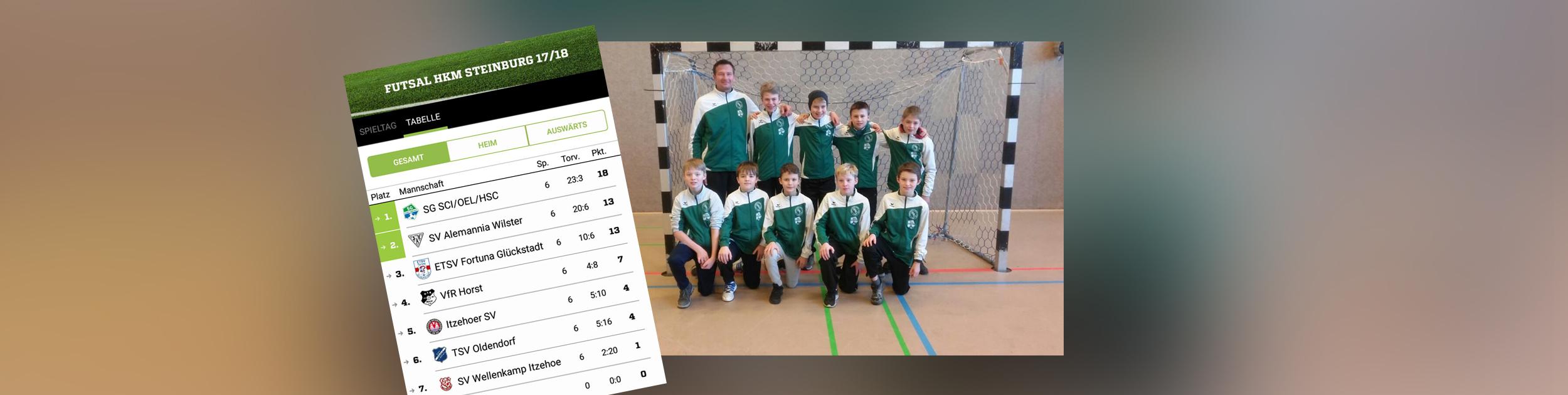 D-Junioren gewinnen Hallenkreismeisterschaften 2018